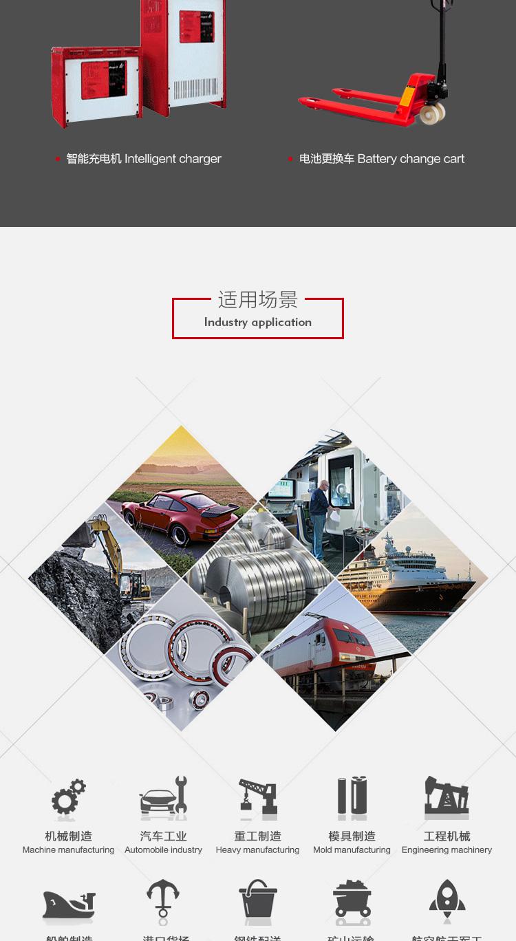 小车详情模板V1_05.jpg