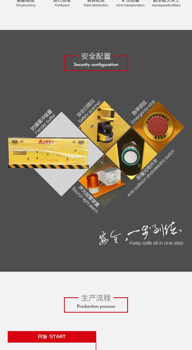 小车详情模板V1_06.jpg
