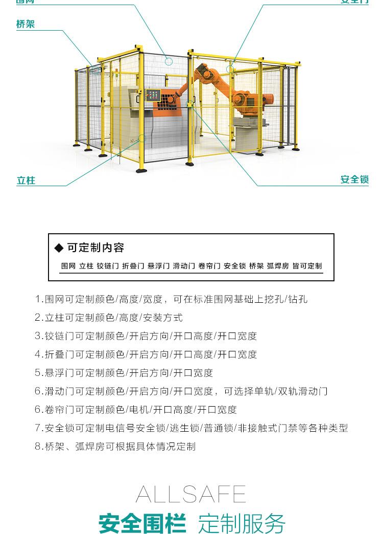 仓储安全防护方案-3-V1_06.jpg