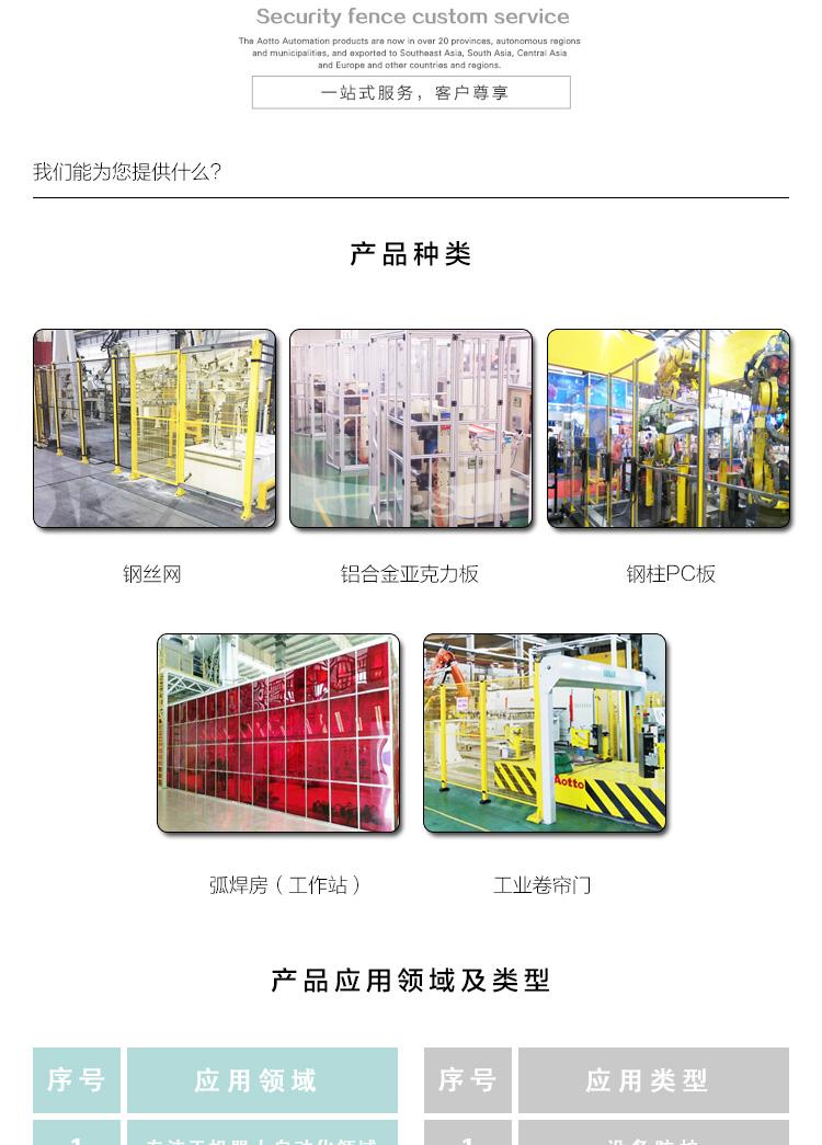 仓储安全防护方案-3-V1_07.jpg