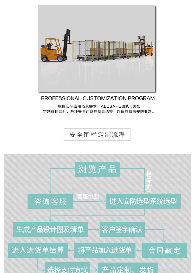 仓储安全防护方案-3-V1_09.jpg
